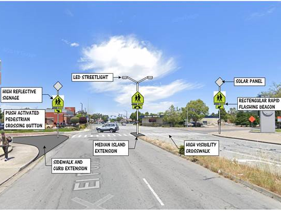 Example of intersection improvements