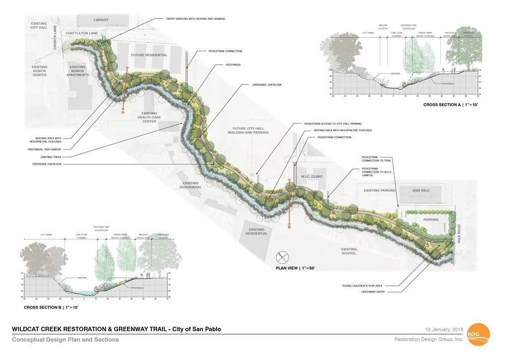 Wildcat Creek Restoration and Greenway Trail (3/12/18)